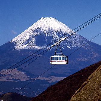 1Day TOKYO – Oshino Hakkai – Mt.FUJI Ropeway – Gotenba outlet— TOKYO <-----> Alinobaby
